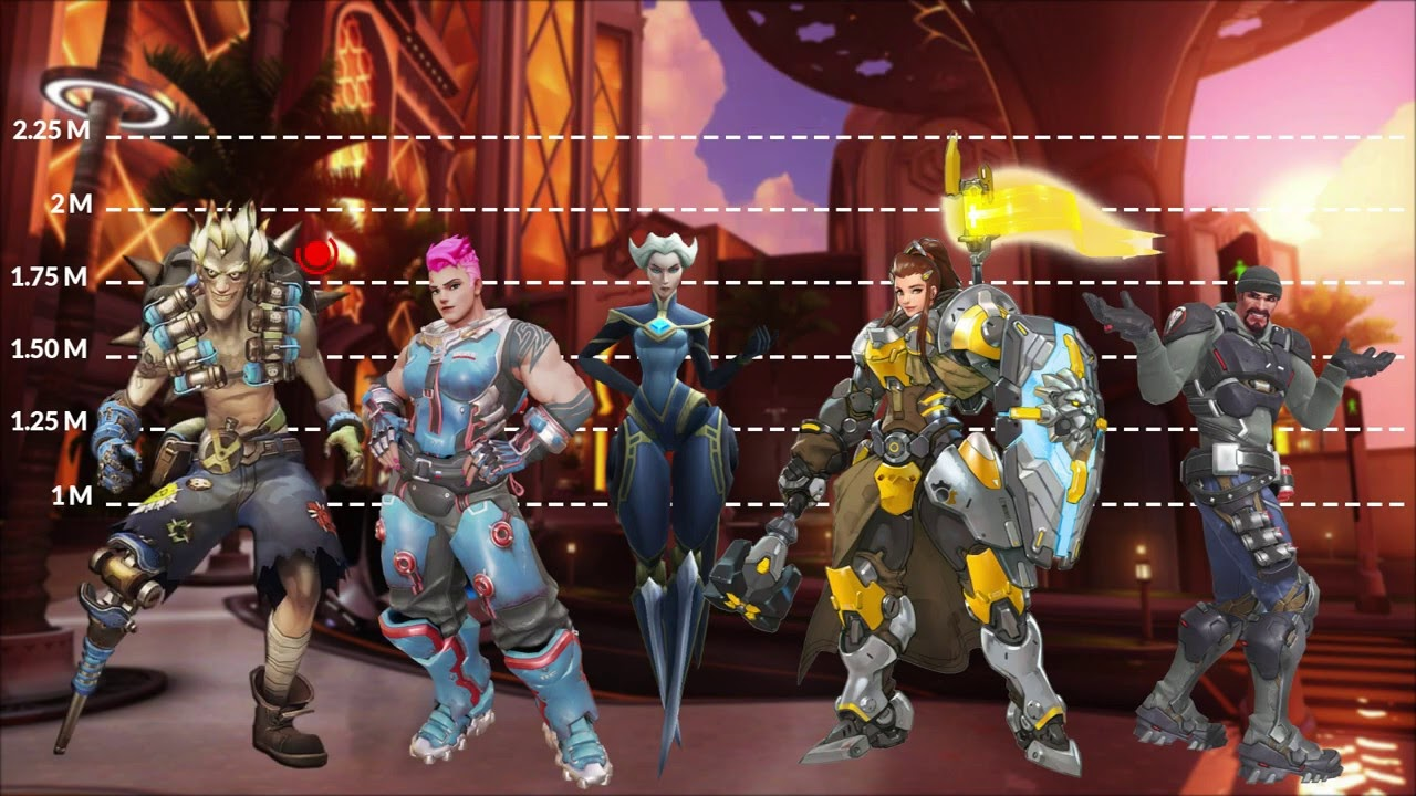 Overwatch Characters size comparison